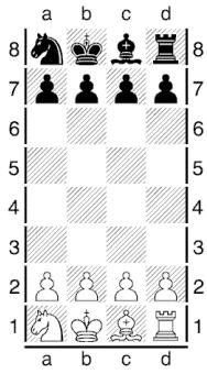 Bedrohung Der Dame Im Schach